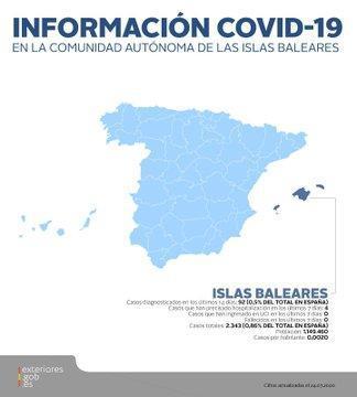So wirbt das Außenministerium mit den Balearen.