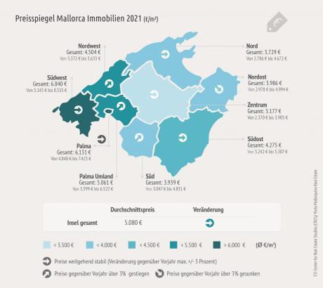 Die Quadratmeterpreise in den unterschiedlichen Regionen von Mallorca.