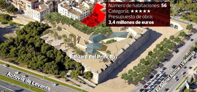 Das neue Hotel entsteht an der Altstadtmauer Baluard del Princep.