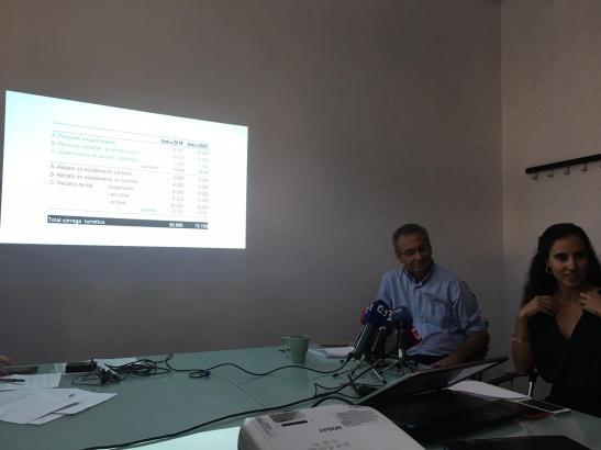 Palma-XXI-Präsident Jaume Garau und Studienleiterin Ana María Gómez präsentierten von Medienvertretern ihre Forschungsergebnisse