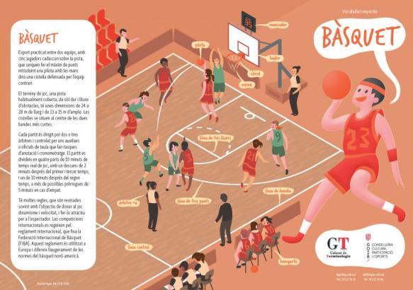 So wird Basketball in der Broschüre erklärt.
