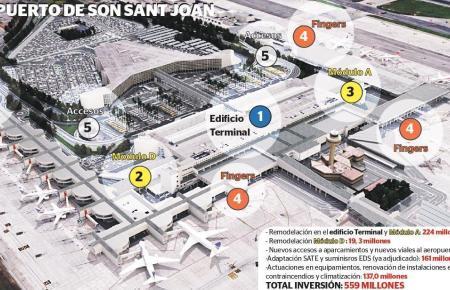 Die Grafik zeigt, wo Modernisierungen des Flughafens von Mallorca geplant sind.