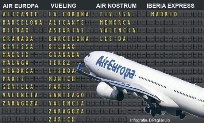 Auch nach der Übernahme durch IAG soll das Netz von Air Europa für die Balearen beständig bleiben.