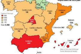 64 Prozent aller Mallorca-Passagiere von Testpflicht ausgenommen