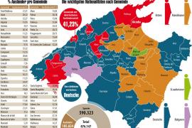 Viele Marokkaner auf dem Land