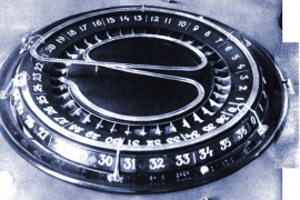 Das Streperlo-Roulette.