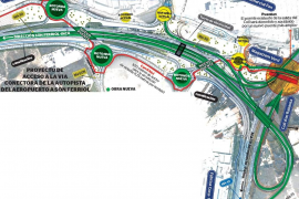 Anschlussstelle Coll d'en Rabassa wird umgestaltet
