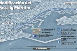 Pläne für den Paseo Marítimo radikaler als bekannt