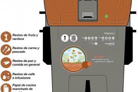 Biotonnen in Palma identifzieren ihre Nutzer