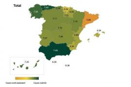 Mallorquiner unter Spaniern weiter relativ unbeliebt