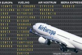 Air Europa will keine Flugverbindungen streichen
